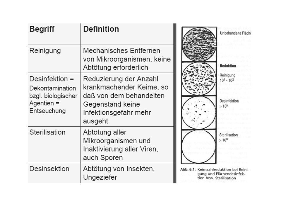 PSA und Desinfektion