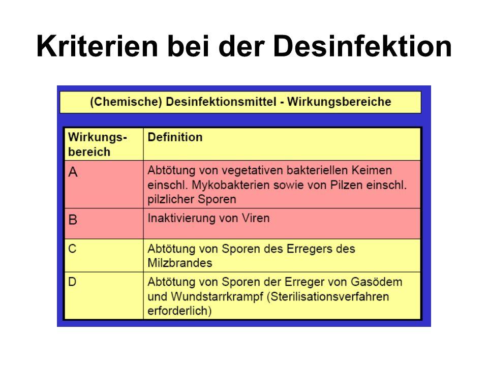 Kriterien bei der Desinfektion