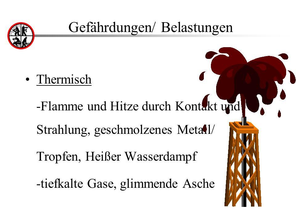 Gefährdungen/ Belastungen Mechanisch -Stoß/ Schlag/ Stich/ Schnitt -Ausrutschen/ Stolpern/ Abstürzen -Quetschen/ Einklemmen -Hängen bleiben