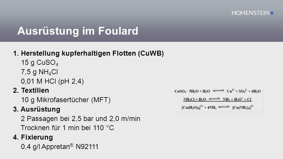 Ausrüstung im Foulard 1. Herstellung kupferhaltigen Flotten (CuWB) 15 g CuSO 4 7,5 g NH 4 Cl 0,01 M HCl (pH 2,4) 2. Textilien 10 g Mikrofasertücher (M