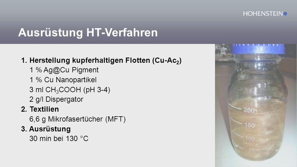 Ausrüstung HT-Verfahren 1. Herstellung kupferhaltigen Flotten (Cu-Ac 2 ) 1 % Ag@Cu Pigment 1 % Cu Nanopartikel 3 ml CH 3 COOH (pH 3-4) 2 g/l Dispergat