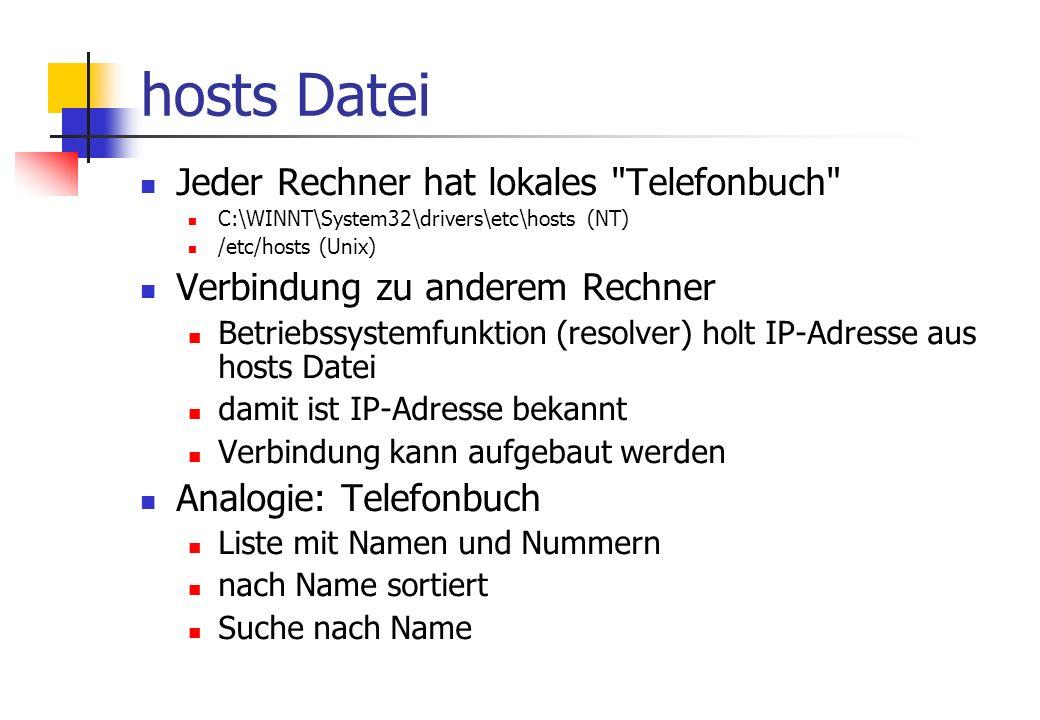 hosts Datei Jeder Rechner hat lokales Telefonbuch C:\WINNT\System32\drivers\etc\hosts (NT) /etc/hosts (Unix) Verbindung zu anderem Rechner Betriebssystemfunktion (resolver) holt IP-Adresse aus hosts Datei damit ist IP-Adresse bekannt Verbindung kann aufgebaut werden Analogie: Telefonbuch Liste mit Namen und Nummern nach Name sortiert Suche nach Name