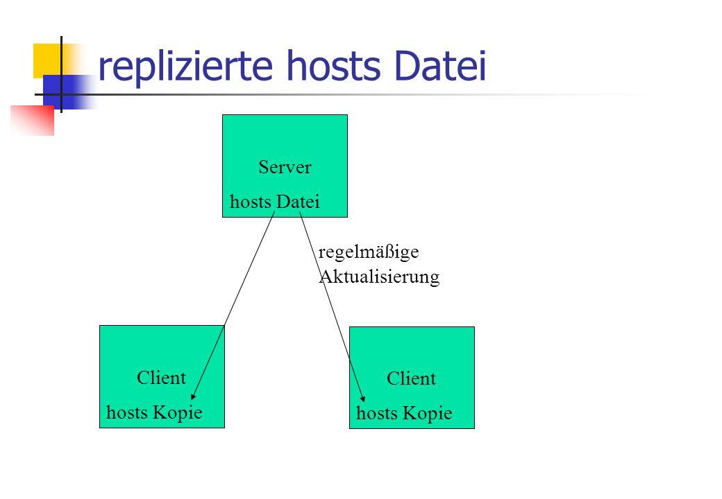 replizierte hosts Datei Server hosts Datei Client hosts Kopie Client hosts Kopie regelmäßige Aktualisierung