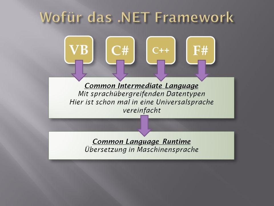 VB C# C++ F# Common Intermediate Language Mit sprachübergreifenden Datentypen Hier ist schon mal in eine Universalsprache vereinfacht Common Intermediate Language Mit sprachübergreifenden Datentypen Hier ist schon mal in eine Universalsprache vereinfacht Common Language Runtime Übersetzung in Maschinensprache Common Language Runtime Übersetzung in Maschinensprache