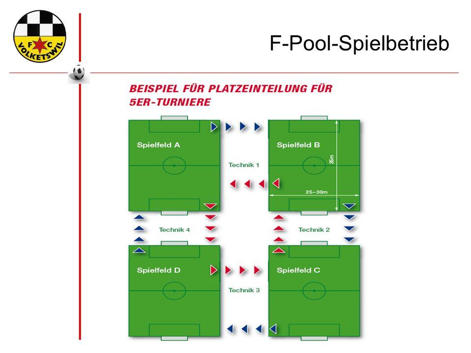 F-Pool-Spielbetrieb