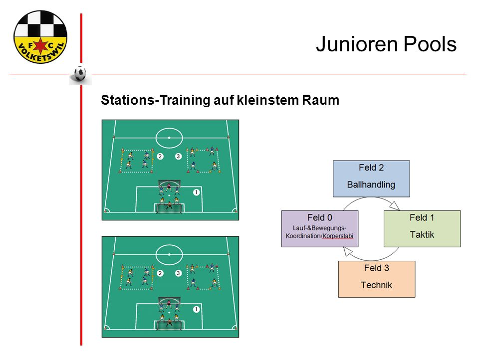 Stations-Training auf kleinstem Raum Junioren Pools