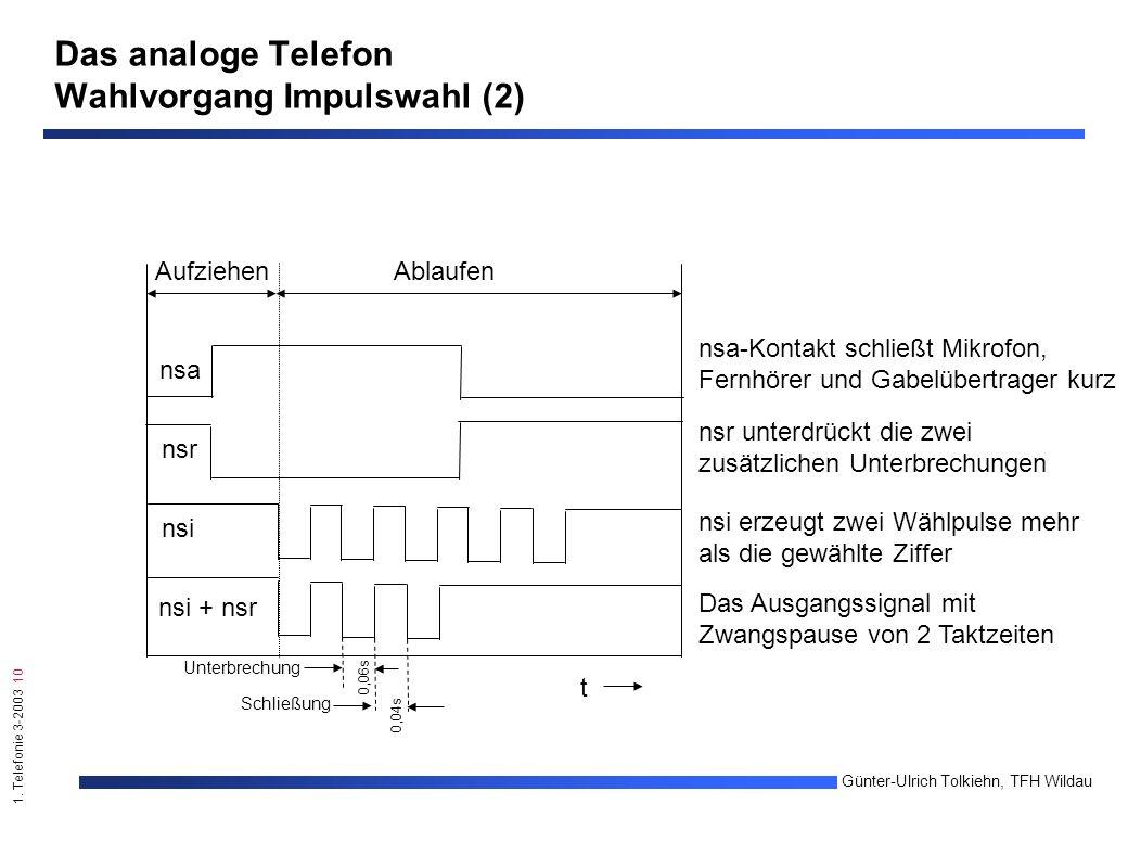 1. Telefonie 3-2003 10 Günter-Ulrich Tolkiehn, TFH Wildau nsi + nsr nsi nsr nsa nsa-Kontakt schließt Mikrofon, Fernhörer und Gabelübertrager kurz nsr