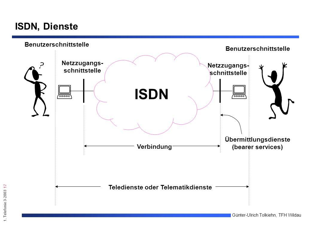 1. Telefonie 3-2003 17 Günter-Ulrich Tolkiehn, TFH Wildau ISDN  Teledienste oder Telematikdienste Übermittlungsdienste (bearer services) Benutzersch