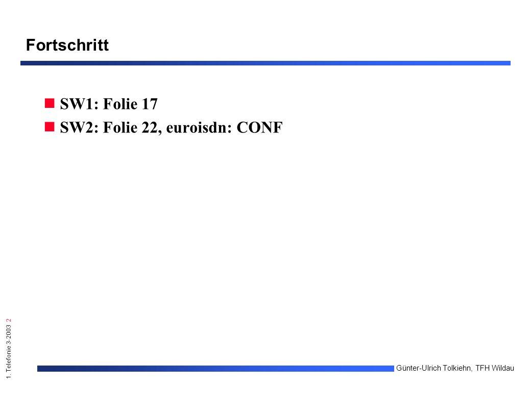 1. Telefonie 3-2003 2 Günter-Ulrich Tolkiehn, TFH Wildau Fortschritt SW1: Folie 17 SW2: Folie 22, euroisdn: CONF