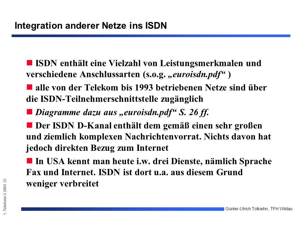 1. Telefonie 3-2003 20 Günter-Ulrich Tolkiehn, TFH Wildau Integration anderer Netze ins ISDN ISDN enthält eine Vielzahl von Leistungsmerkmalen und ver