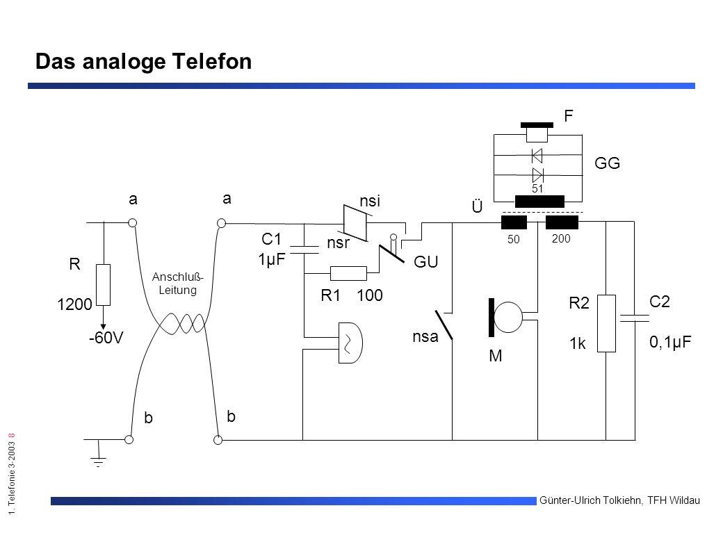 1. Telefonie 3-2003 8 Günter-Ulrich Tolkiehn, TFH Wildau b a nsi nsr GU C1 1µF R1 100 R2 1k C2 0,1µF M 50 200 51 F GG Ü nsa b a -60V R 1200 Anschluß-