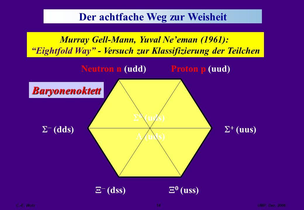 UMP, Dez. 2006C.-E. Wulz14 Der achtfache Weg zur Weisheit Neutron n (udd)Proton p (uud)   (dss)   (uss)   (dds)   (uus)   (uds)  (uds) Murr