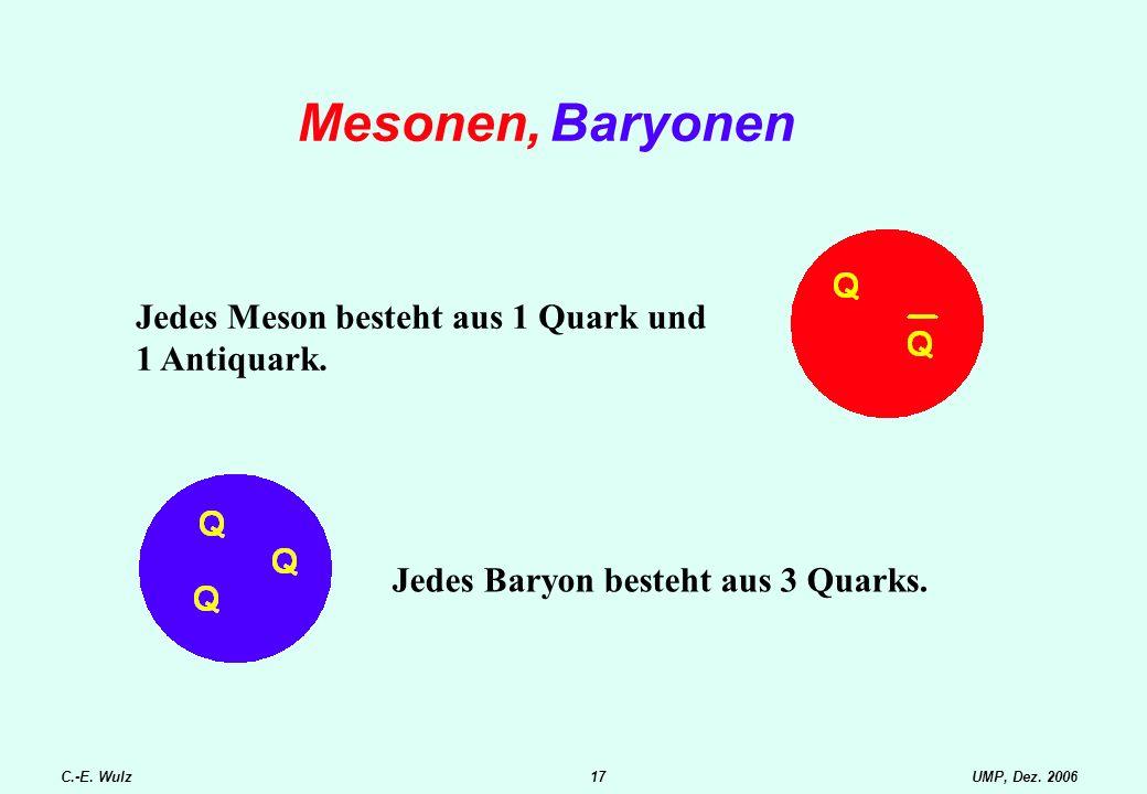 UMP, Dez. 2006C.-E. Wulz17 Mesonen, Baryonen Jedes Baryon besteht aus 3 Quarks. Jedes Meson besteht aus 1 Quark und 1 Antiquark.
