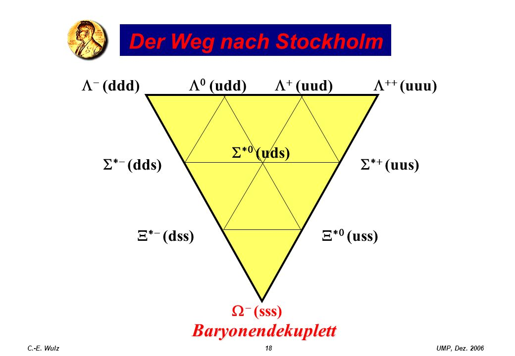 UMP, Dez. 2006C.-E. Wulz18 Baryonendekuplett   (ddd)   (udd)   (uud)   (uuu)   (dds)   (dss)   (sss)   (uss)   (uus)   (uds)