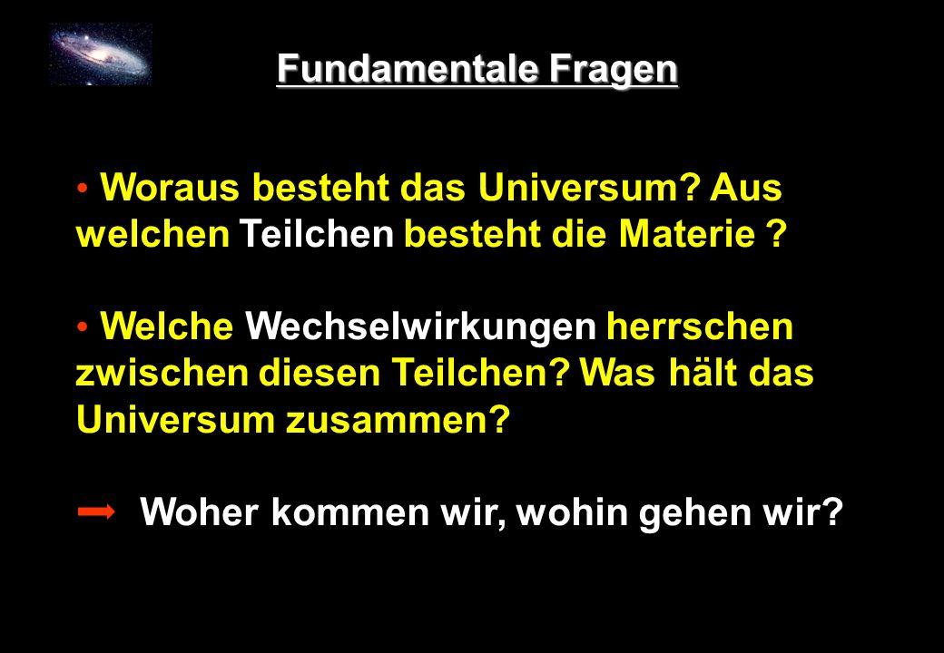 UMP, Dez. 2006C.-E. Wulz2 Fundamentale Fragen Woraus besteht das Universum? Aus welchen Teilchen besteht die Materie ? Welche Wechselwirkungen herrsch