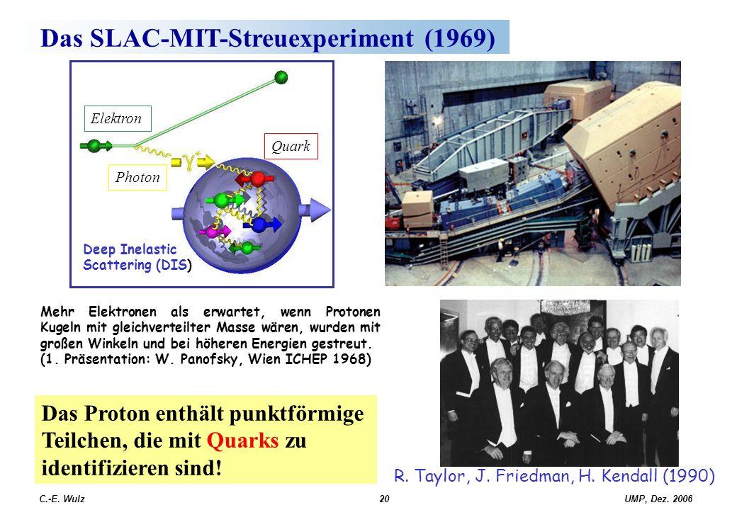 UMP, Dez. 2006C.-E. Wulz20 Das SLAC-MIT-Streuexperiment (1969) Das Proton enthält punktförmige Teilchen, die mit Quarks zu identifizieren sind! Mehr E
