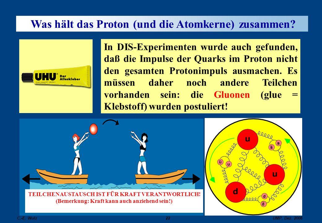 UMP, Dez. 2006C.-E. Wulz22 Was hält das Proton (und die Atomkerne) zusammen? In DIS-Experimenten wurde auch gefunden, daß die Impulse der Quarks im Pr