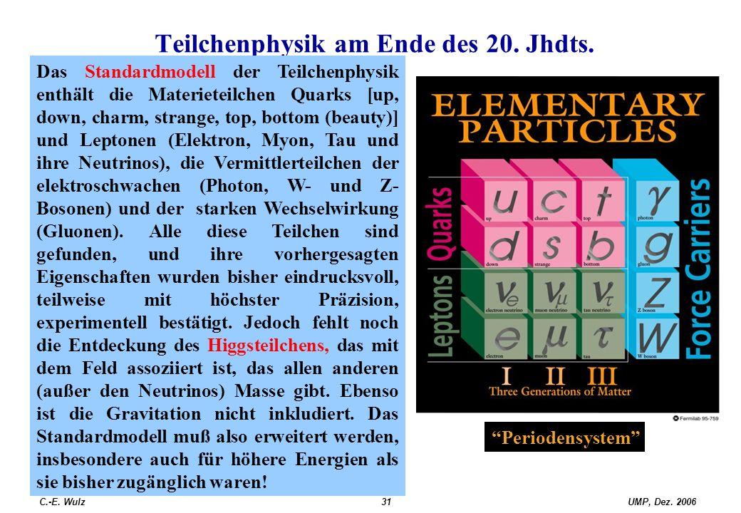 UMP, Dez. 2006C.-E. Wulz31 Teilchenphysik am Ende des 20. Jhdts. Das Standardmodell der Teilchenphysik enthält die Materieteilchen Quarks [up, down, c