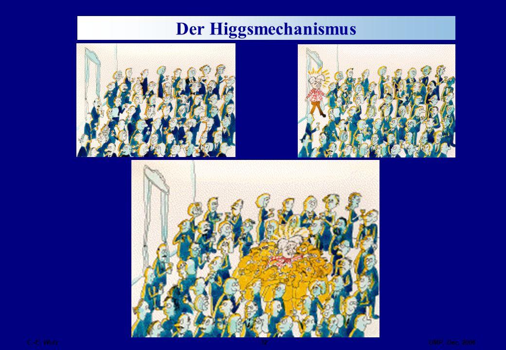 UMP, Dez. 2006C.-E. Wulz32 Der Higgsmechanismus