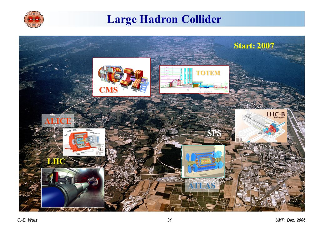 UMP, Dez. 2006C.-E. Wulz34 LHC SPS CMS TOTEM ATLAS ALICE Start: 2007 Large Hadron Collider