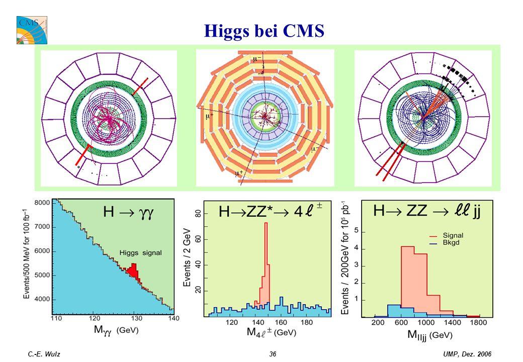 UMP, Dez. 2006C.-E. Wulz36 Higgs bei CMS