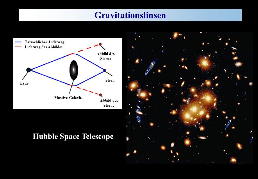 UMP, Dez. 2006C.-E. Wulz39 Gravitationslinsen Tatsächlicher Lichtweg Lichtweg des Abbildes Erde Massive Galaxie Abbild des Sterns Stern Hubble Space T