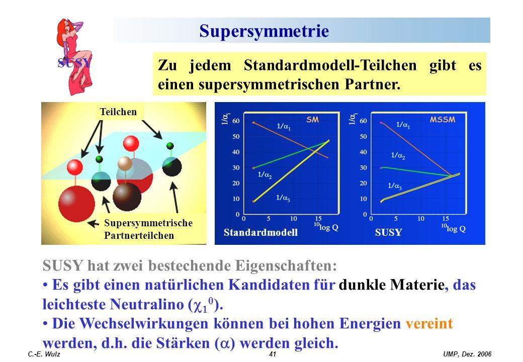 UMP, Dez. 2006C.-E. Wulz41 Supersymmetrie Zu jedem Standardmodell-Teilchen gibt es einen supersymmetrischen Partner. SUSY Teilchen Supersymmetrische P