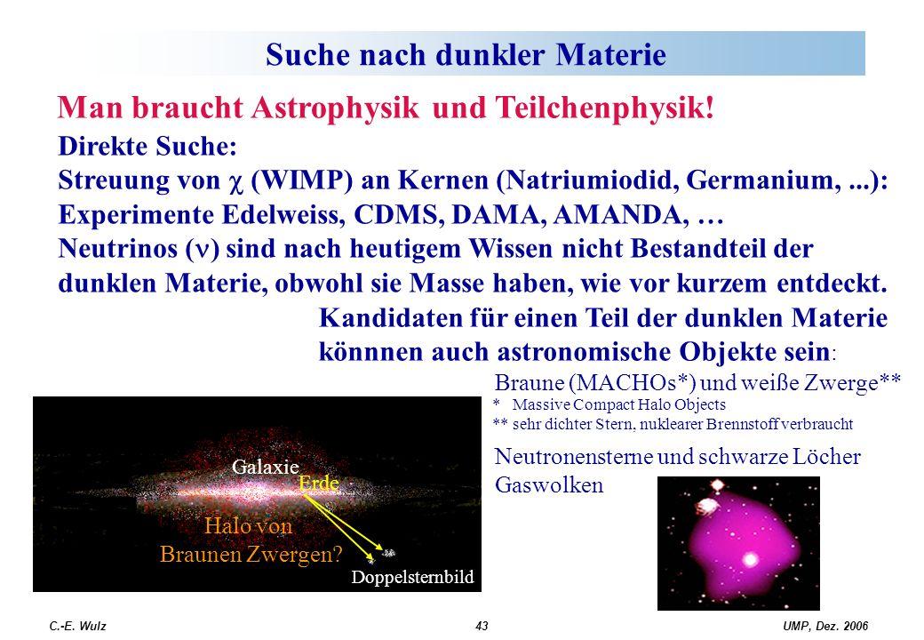 UMP, Dez. 2006C.-E. Wulz43 Suche nach dunkler Materie Man braucht Astrophysik und Teilchenphysik! Kandidaten für einen Teil der dunklen Materie könnne