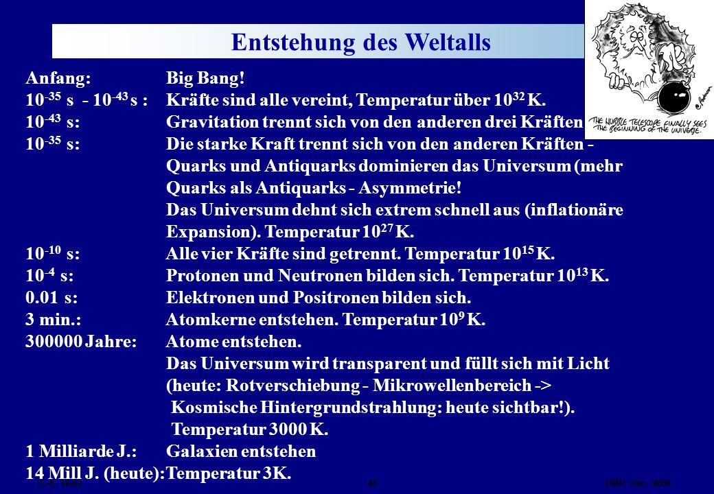 UMP, Dez. 2006C.-E. Wulz48 Anfang: Big Bang! 10 -35 s - 10 -43 s : Kräfte sind alle vereint, Temperatur über 10 32 K. 10 -43 s: Gravitation trennt sic