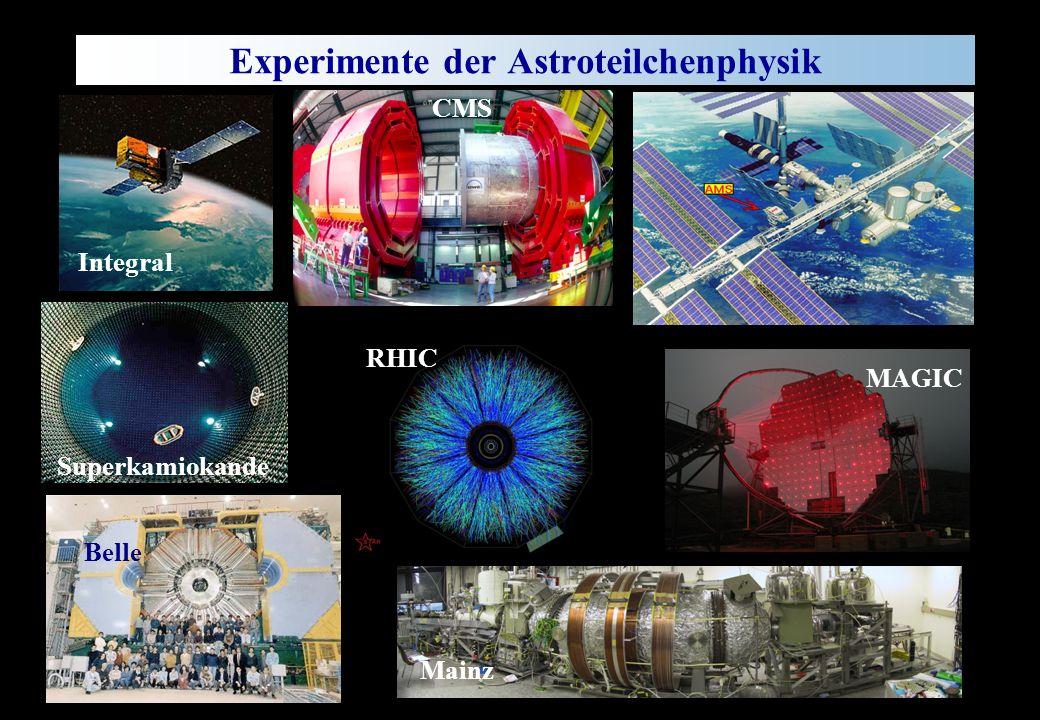UMP, Dez. 2006C.-E. Wulz51 Experimente der Astroteilchenphysik Integral Superkamiokande CMS Belle Mainz MAGIC RHIC