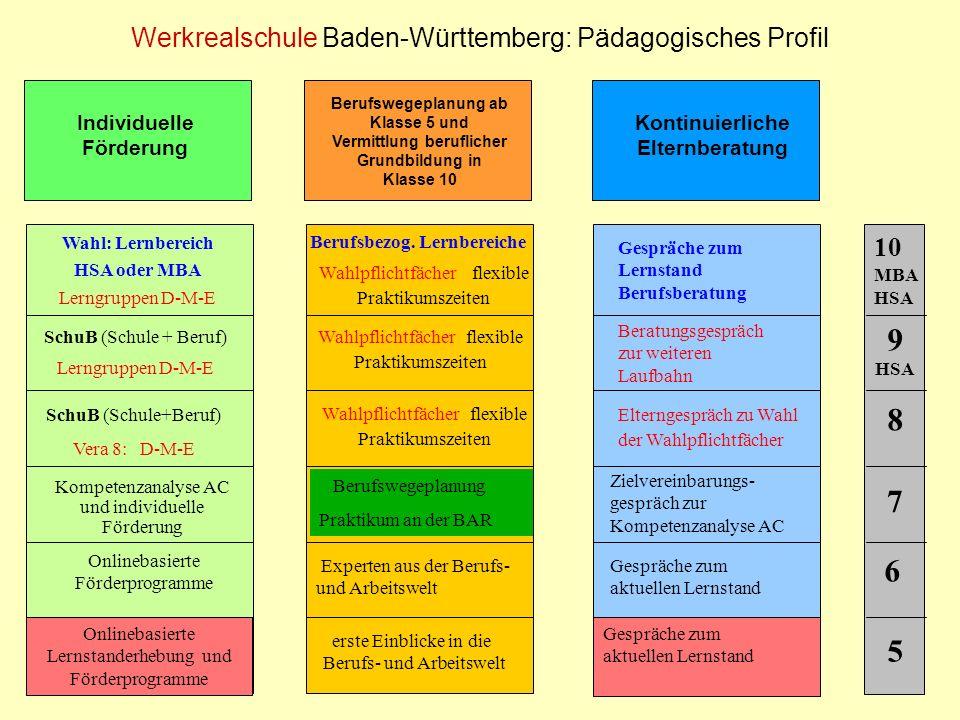 Das Kollegium der GWRS Schömberg Das Team der Kinder und Jugendbüros/Schulsozialarbeit