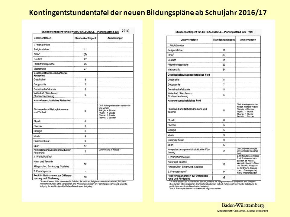 Außerunterrichtliche Veranstaltungen Schullandheim Kl.7 auf Rügen