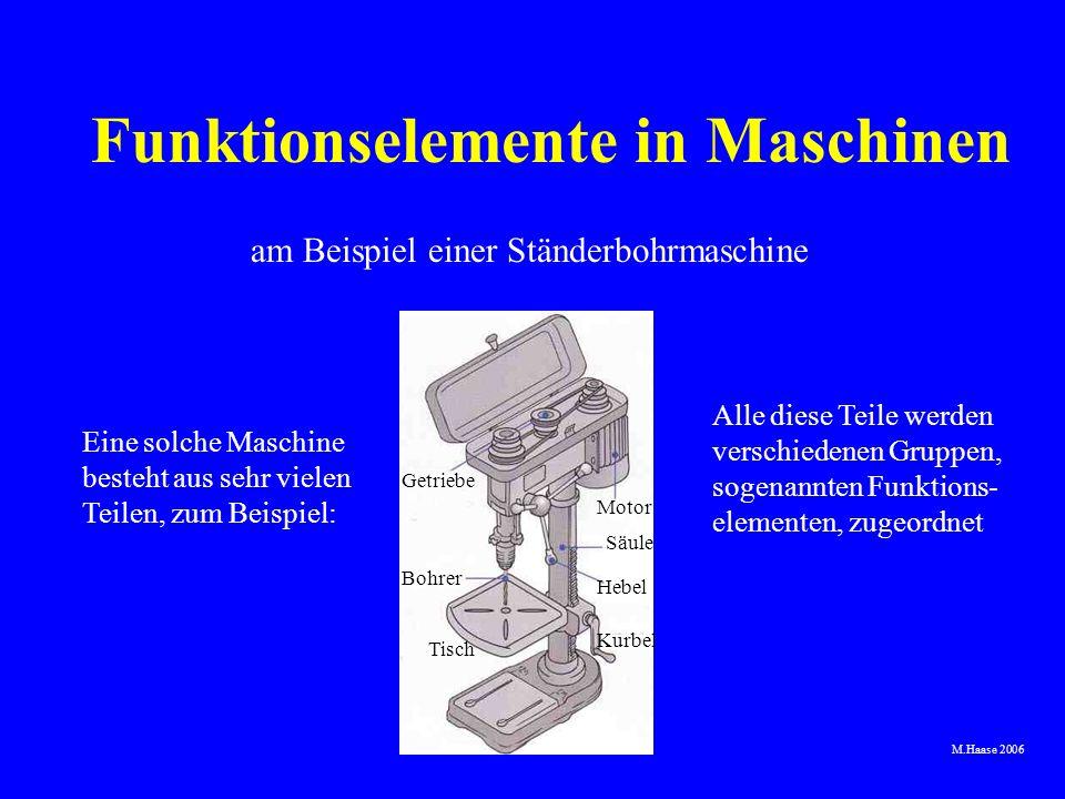 M.Haase 2006 Antriebselement Aufgabe:Bereitstellen und Umwandeln von Energie Beispiele: -Motor -Pedal -Kurbel