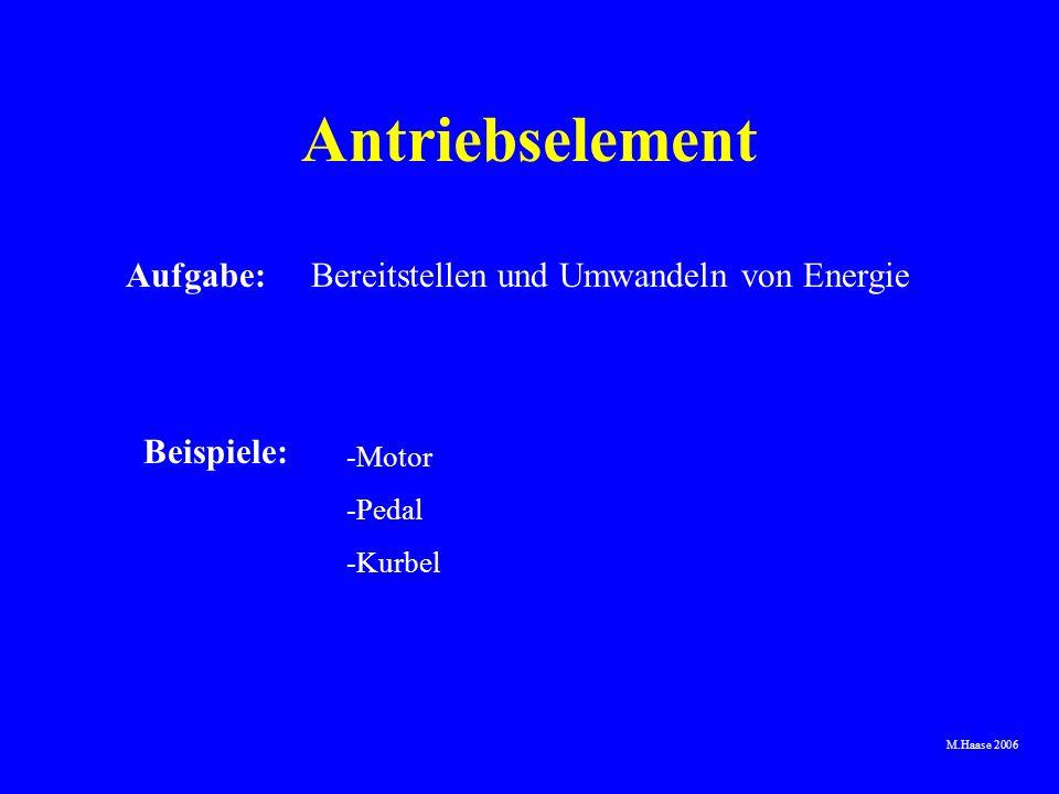 M.Haase 2006 Übertragungselement Aufgabe:Weiterleiten, Verteilen und Anpassen von Bewegungen Beispiele: -Wellen -Getriebe -Kupplungen -Gestänge