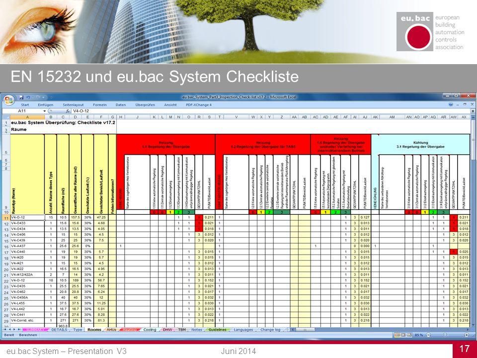 eu.bac System – Presentation V3 17 Juni 2014 EN 15232 und eu.bac System Checkliste ChecklisteEN 15232:2012 Klassen DCBA AUTOMATISCHE REGELUNG 1REGELUNG DES HEIZBETRIEBS 1.1Regelung der Übergabe Points Die Regeleinrichtung wird auf der Übergabe ‑ oder Raumebene installiert; im Fall 1 kann eine Einrichtung mehrere Räume regeln 00Keine automatische Regelung 01Zentrale automatische Regelung 12Einzelraumregelung 23Einzelraumregelung mit Kommunikation 34 Einzelraumregelung mit Kommunikation und präsenzabhängiger Regelung