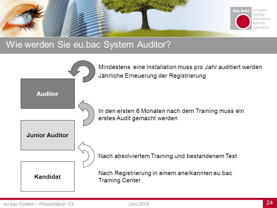 eu.bac System – Presentation V3 24 Juni 2014 Wie werden Sie eu.bac System Auditor.