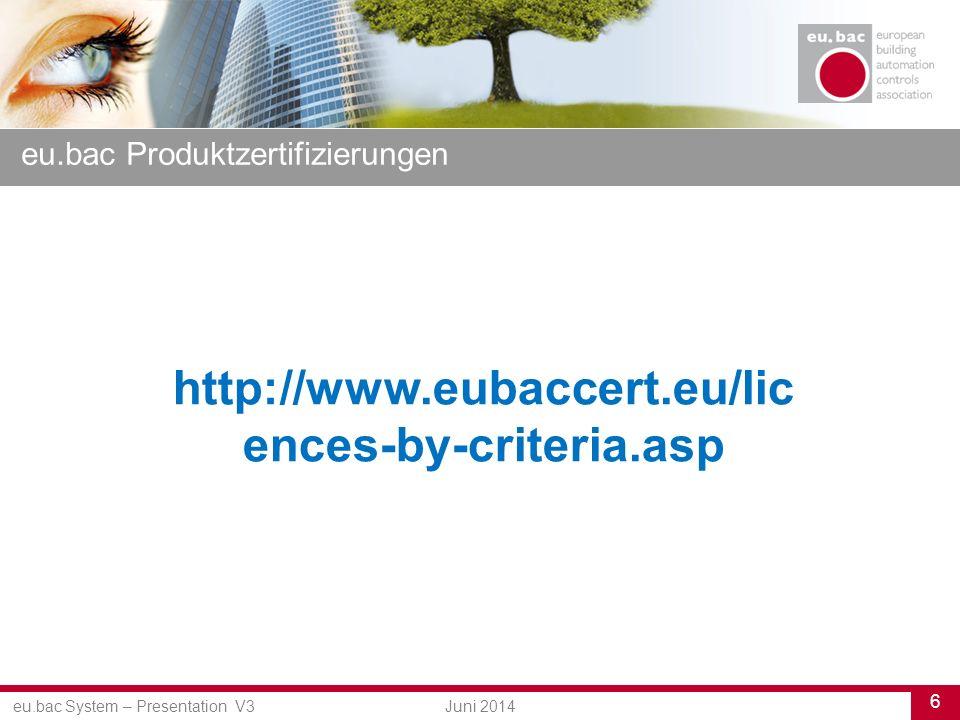 eu.bac System – Presentation V3 6 Juni 2014 eu.bac Produktzertifizierungen http://www.eubaccert.eu/lic ences-by-criteria.asp