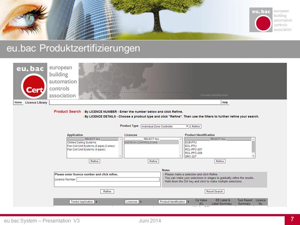 eu.bac System – Presentation V3 7 Juni 2014 eu.bac Produktzertifizierungen