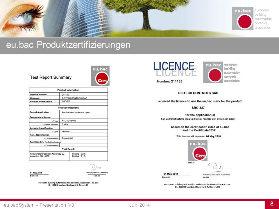 eu.bac System – Presentation V3 8 Juni 2014 eu.bac Produktzertifizierungen