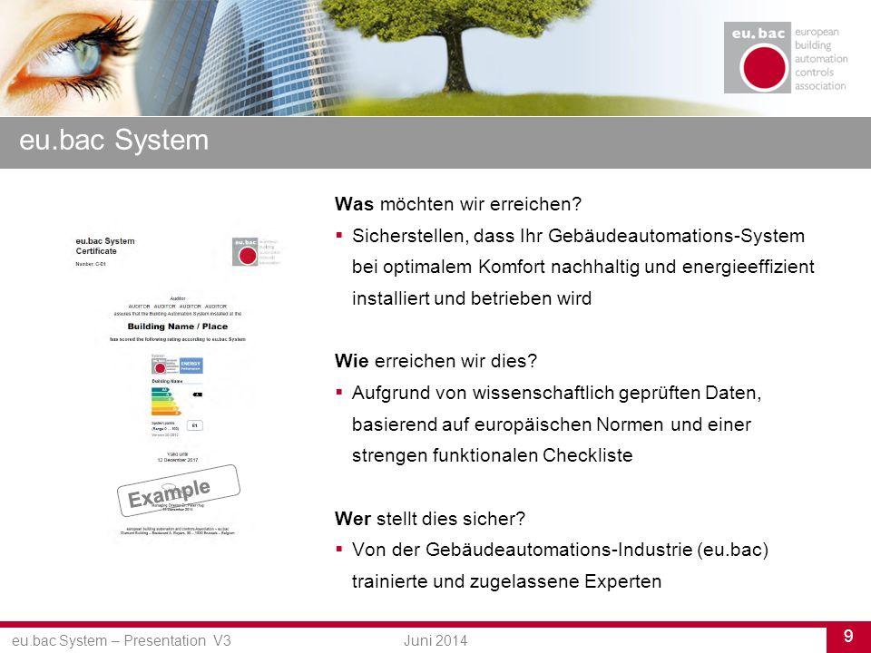 eu.bac System – Presentation V3 9 Juni 2014 eu.bac System Was möchten wir erreichen.