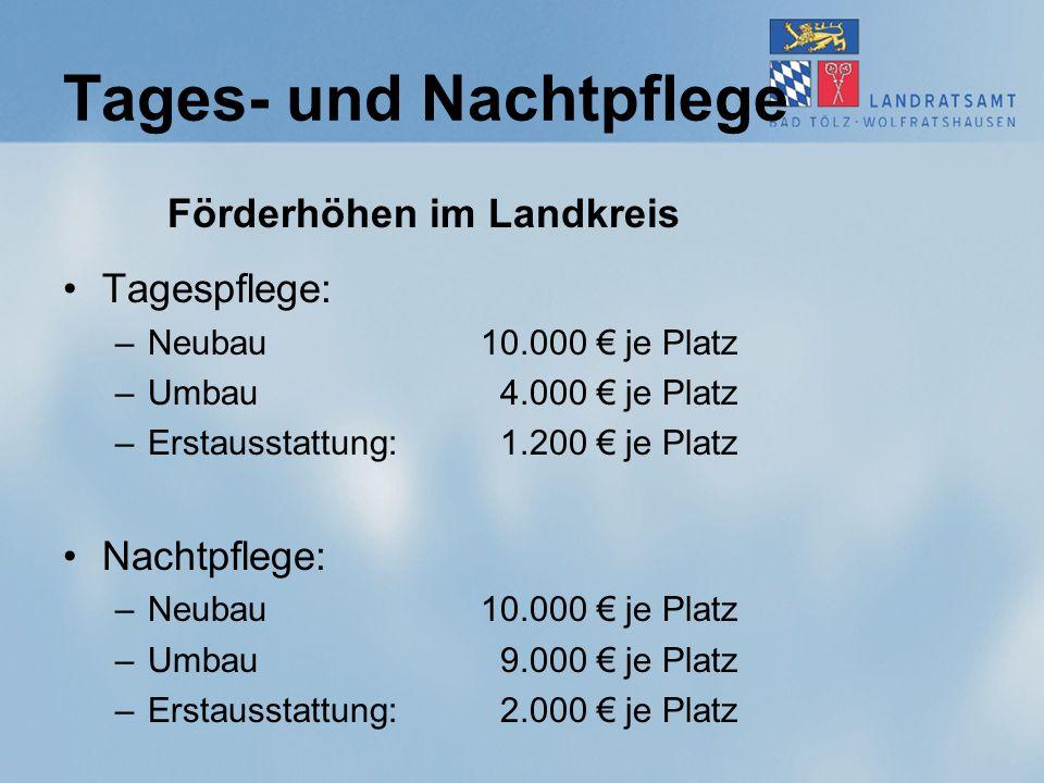 Tages- und Nachtpflege Förderhöhen im Landkreis Tagespflege: –Neubau 10.000 € je Platz –Umbau 4.000 € je Platz –Erstausstattung: 1.200 € je Platz Nach