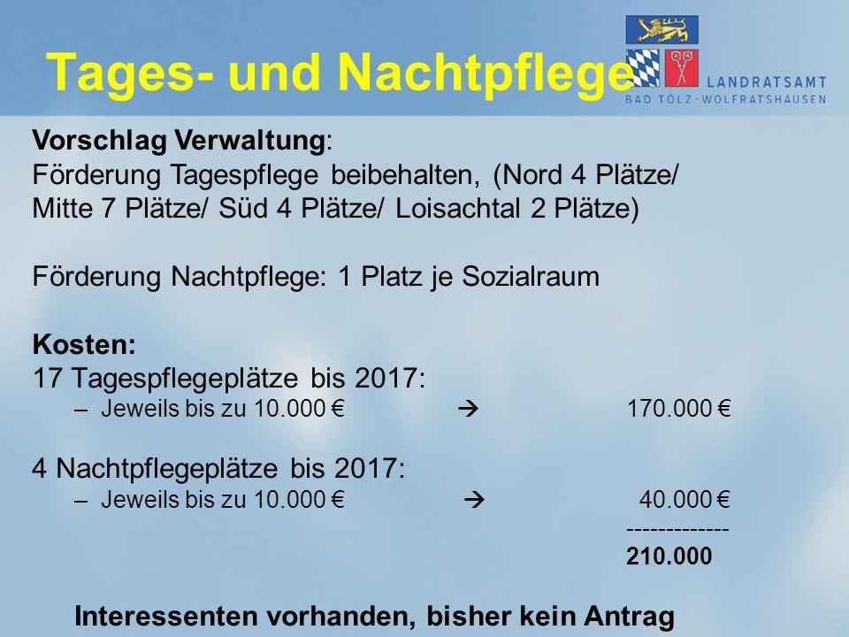 Tages- und Nachtpflege Vorschlag Verwaltung: Förderung Tagespflege beibehalten, (Nord 4 Plätze/ Mitte 7 Plätze/ Süd 4 Plätze/ Loisachtal 2 Plätze) För