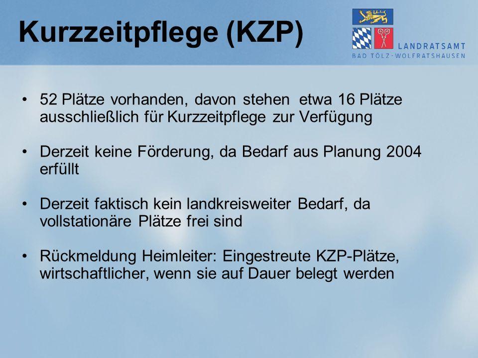 Kurzzeitpflege (KZP) 52 Plätze vorhanden, davon stehen etwa 16 Plätze ausschließlich für Kurzzeitpflege zur Verfügung Derzeit keine Förderung, da Beda