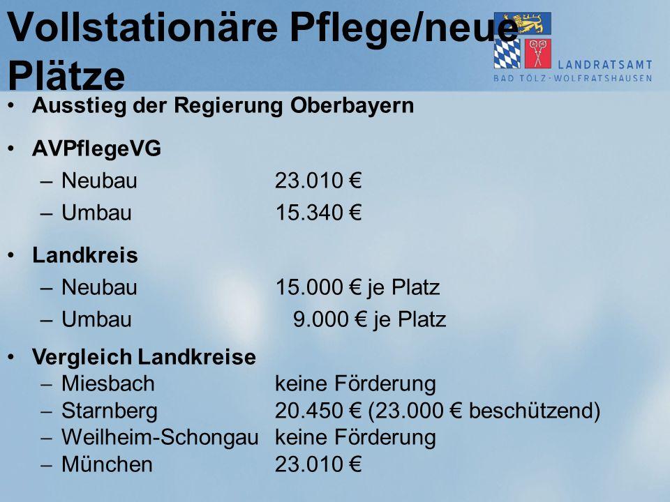Vollstationäre Pflege/neue Plätze Ausstieg der Regierung Oberbayern AVPflegeVG –Neubau 23.010 € –Umbau15.340 € Landkreis –Neubau15.000 € je Platz –Umbau 9.000 € je Platz Vergleich Landkreise  Miesbachkeine Förderung  Starnberg20.450 € (23.000 € beschützend)  Weilheim-Schongau keine Förderung  München23.010 €