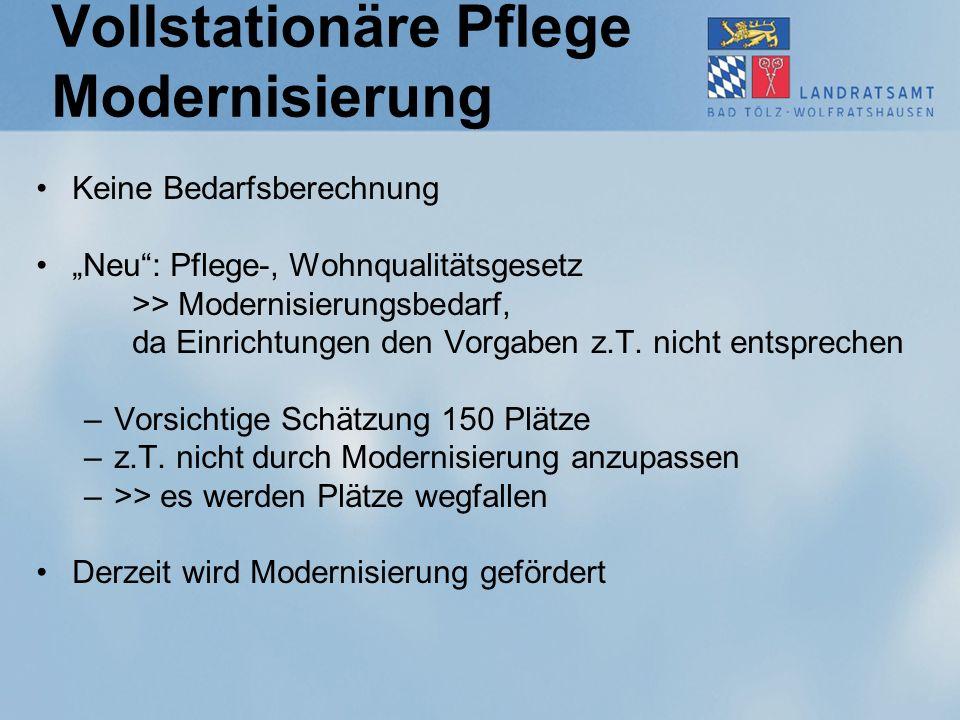 """Vollstationäre Pflege Modernisierung Keine Bedarfsberechnung """"Neu"""": Pflege-, Wohnqualitätsgesetz >> Modernisierungsbedarf, da Einrichtungen den Vorgab"""