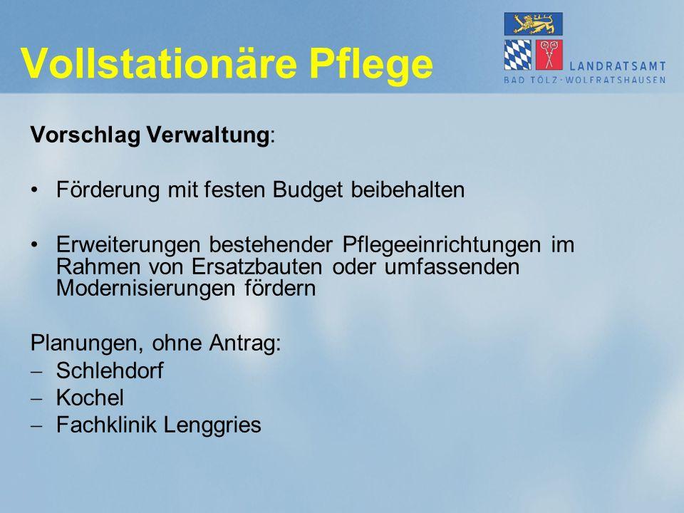 Vollstationäre Pflege Vorschlag Verwaltung: Förderung mit festen Budget beibehalten Erweiterungen bestehender Pflegeeinrichtungen im Rahmen von Ersatz