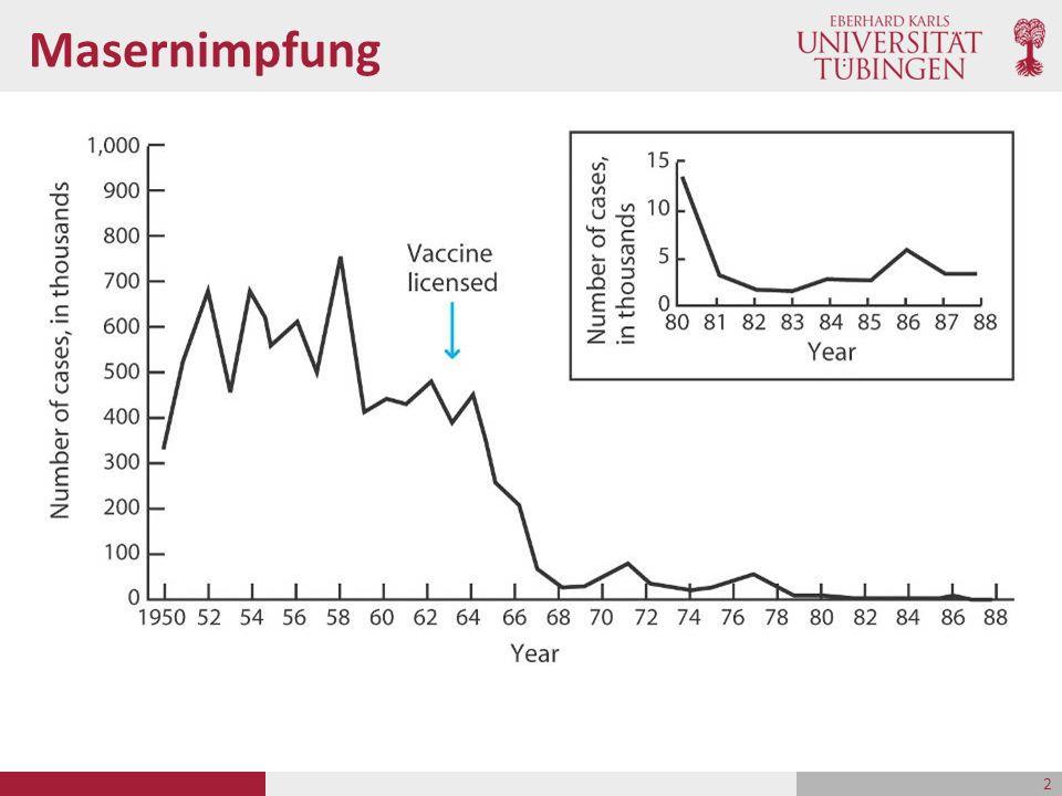 Masernimpfung 2