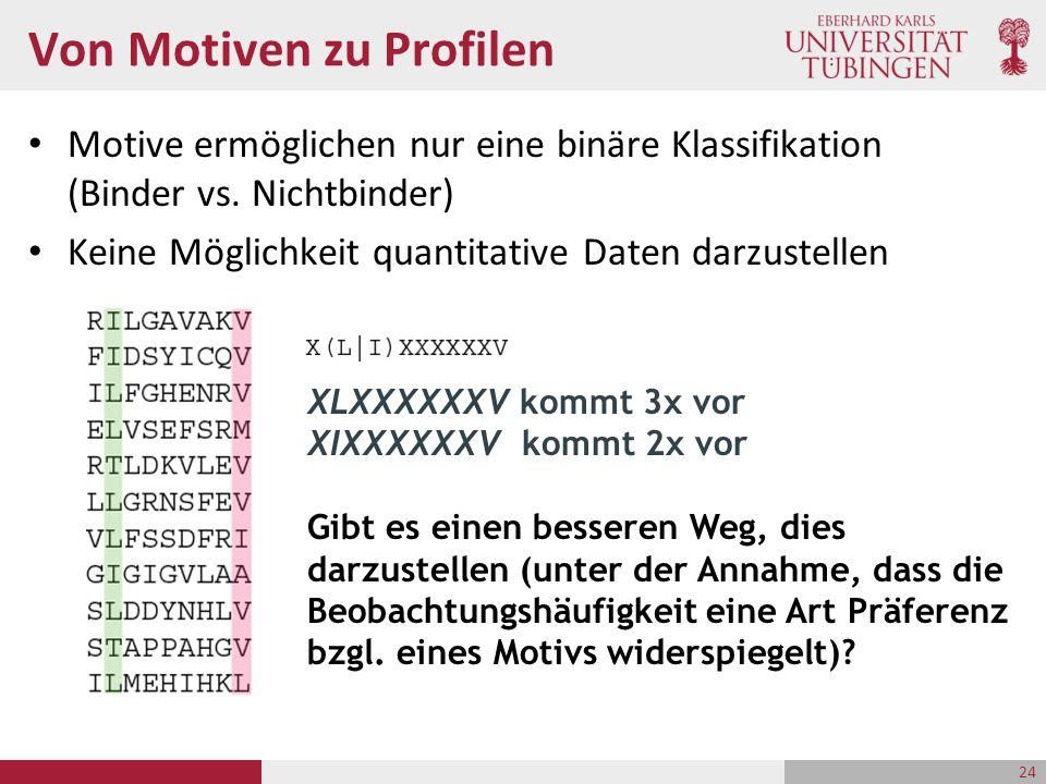 Von Motiven zu Profilen Motive ermöglichen nur eine binäre Klassifikation (Binder vs.