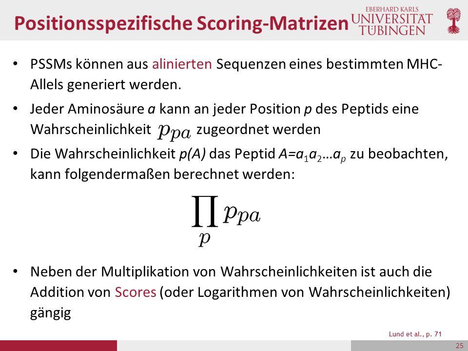 Positionsspezifische Scoring-Matrizen PSSMs können aus alinierten Sequenzen eines bestimmten MHC- Allels generiert werden. Jeder Aminosäure a kann an