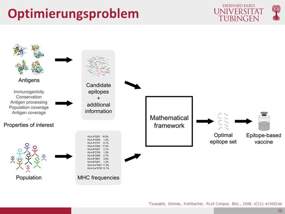 Optimierungsproblem Toussaint, Dönnes, Kohlbacher, PLoS Comput. Biol., 2008, 4(12): e1000246 38